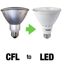 Par 30 LED Bulbs