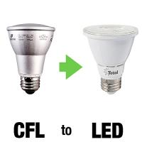 Par 20 LED Bulbs