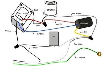 High pressure sodium ignitor R or HX type 35watt to 150watt