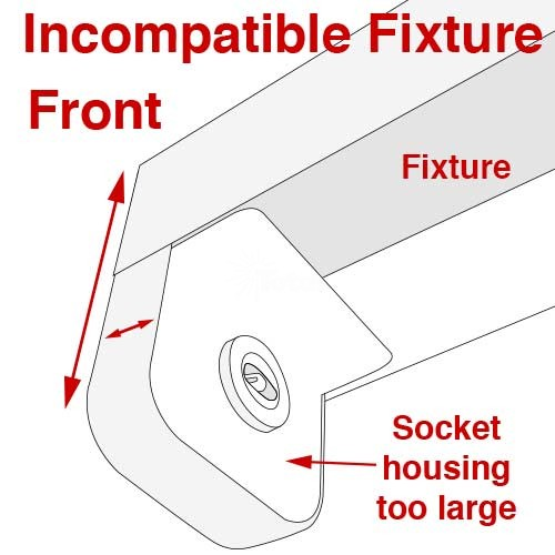 incompatible fixture socket diagram